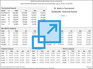 ECBC Cash Distribution Sample